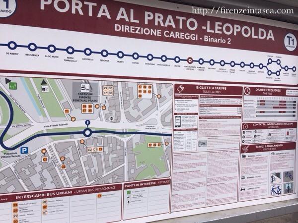 フィレンツェのトラムマップ