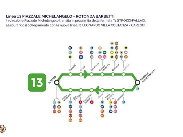 フィレンツェのバス13番路線