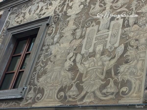 フィレンツェの壁の装飾