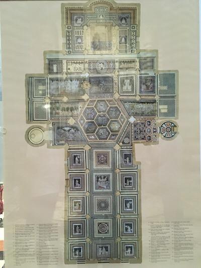 シエナの大聖堂床のモザイク見取り図